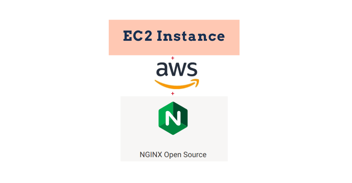 Set-up a Nginx web server on ubuntu 18.04 EC2 Instance AWS