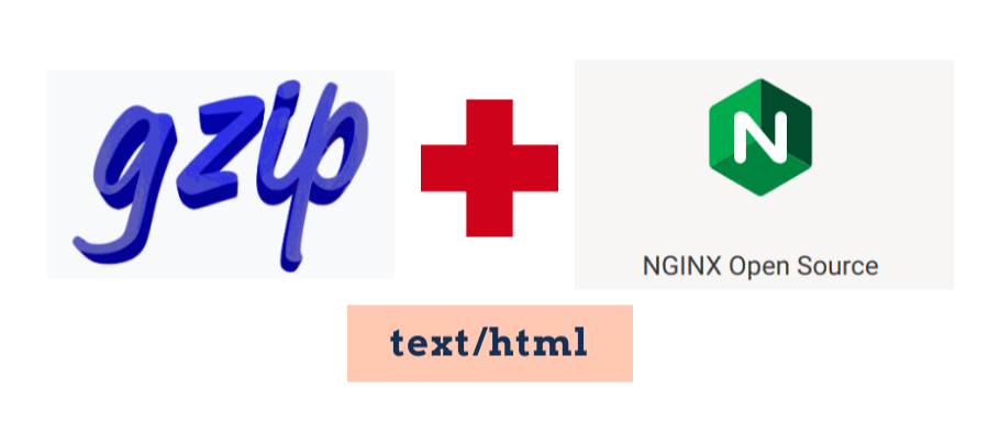 Nginx with gzip compression for text/html