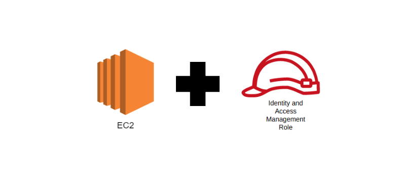 How to Set-up EC2 with IAM roles (Step-by-Step Guide)