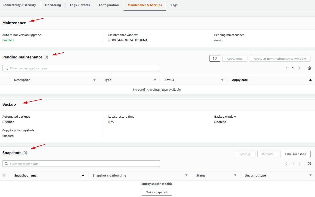 Maintenance and Backups - MYSQL Database on Amazon RDS