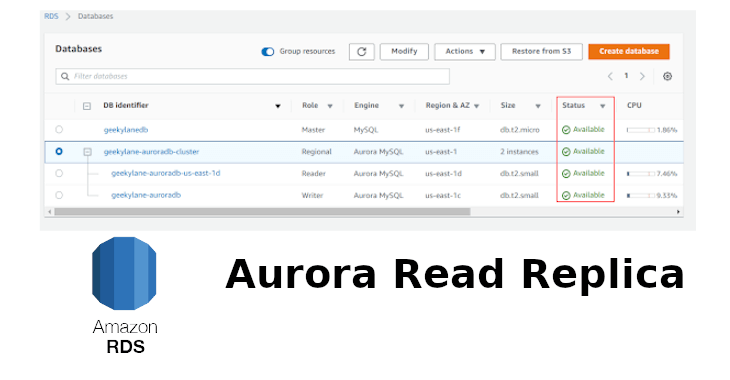 Aurora Read Replica of an RDS Instance