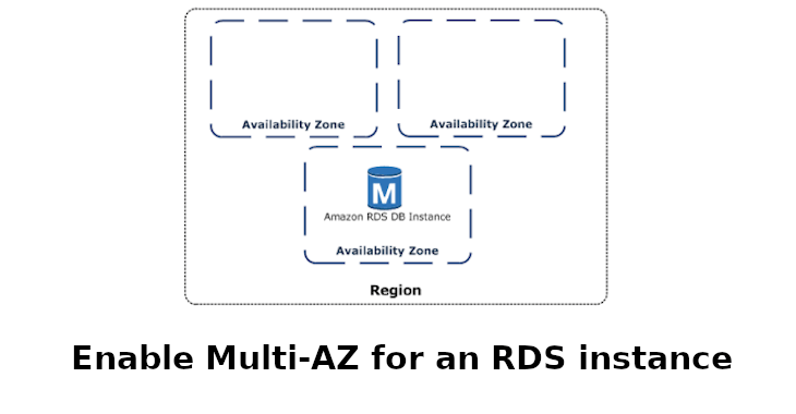 Enable Multi-AZ for an RDS instance